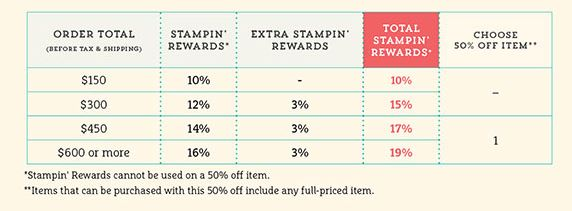 Extra rewards 2